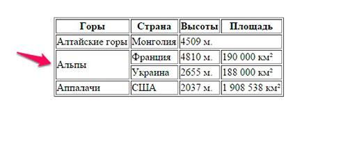 Таблица с объединенными ячейками по вертикали