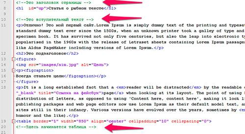 Комментарии в html документе