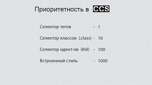 приоритетность-в-CSS-картинка
