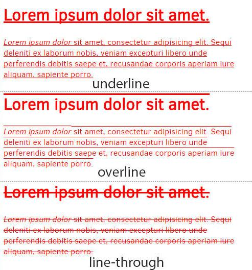 свойство text-decoration в действии