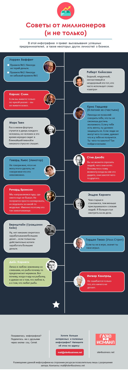 Инфографика Советы от миллионеров