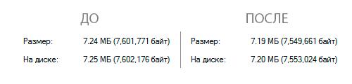 уменьшение веса psd файла