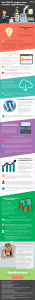 infografika-kak-sozdat-blog-i-nachat-zarabatyvat