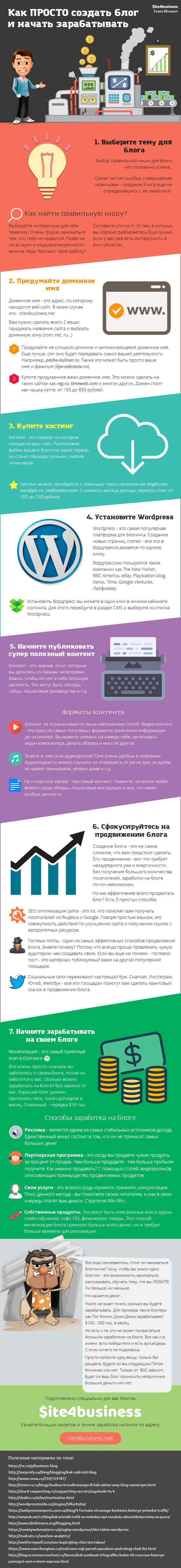 testovaya-infografika-55