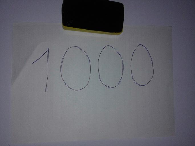 моя цель в продвижении блога в сети